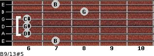 B9/13#5 for guitar on frets 7, 6, 6, 6, 8, 7