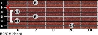 B9/C# for guitar on frets 9, 6, 7, 6, x, 7