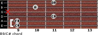 B9/C# for guitar on frets 9, 9, 11, x, 10, 11