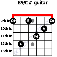 B9/C# for guitar on frets 9, 12, 9, 11, 10, 9