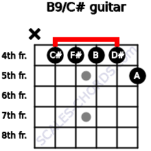 B9/C# for guitar on frets x, 4, 4, 4, 4, 5