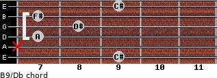 B9/Db for guitar on frets 9, x, 7, 8, 7, 9