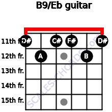 B9/Eb for guitar on frets 11, 12, 11, 11, 12, 11