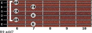 B9 add(7) for guitar on frets 7, 6, 7, 6, 7, 6