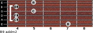 B9 add(m2) for guitar on frets 7, 4, 4, 5, 4, 5