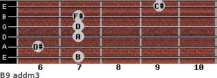 B9 add(m3) for guitar on frets 7, 6, 7, 7, 7, 9