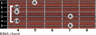 B9b5 for guitar on frets 7, 4, 7, 4, 4, 5