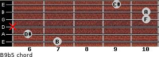 B9b5 for guitar on frets 7, 6, x, 10, 10, 9