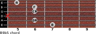 B9b5 for guitar on frets 7, 6, x, 6, 6, 5