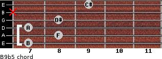B9b5 for guitar on frets 7, 8, 7, 8, x, 9