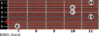 B9b5 for guitar on frets 7, x, 11, 10, 10, 11