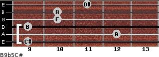 B9b5/C# for guitar on frets 9, 12, 9, 10, 10, 11