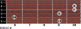 B9b5/C# for guitar on frets 9, 6, 9, 10, 10, x