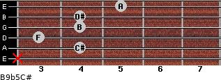 B9b5/C# for guitar on frets x, 4, 3, 4, 4, 5
