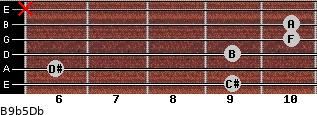 B9b5/Db for guitar on frets 9, 6, 9, 10, 10, x