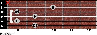 B9b5/Db for guitar on frets 9, 8, 9, 8, 10, x