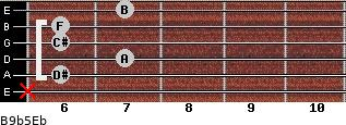 B9b5/Eb for guitar on frets x, 6, 7, 6, 6, 7