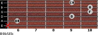 B9b5/Eb for guitar on frets x, 6, 9, 10, 10, 9