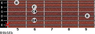 B9b5/Eb for guitar on frets x, 6, 9, 6, 6, 5