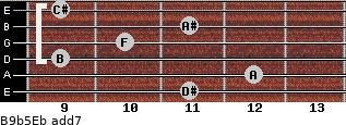 B9b5/Eb add(7) guitar chord