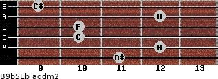 B9b5/Eb add(m2) guitar chord