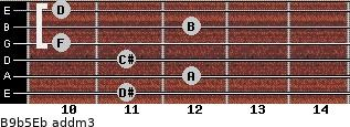 B9b5/Eb add(m3) guitar chord