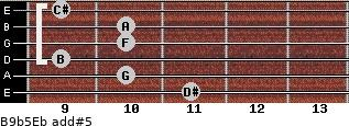 B9b5/Eb add(#5) guitar chord