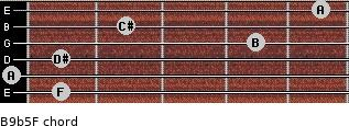 B9b5/F for guitar on frets 1, 0, 1, 4, 2, 5