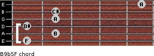 B9b5/F for guitar on frets 1, 2, 1, 2, 2, 5