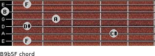 B9b5/F for guitar on frets 1, 4, 1, 2, 0, 1