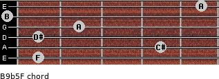 B9b5/F for guitar on frets 1, 4, 1, 2, 0, 5