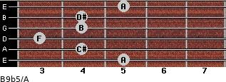 B9b5/A for guitar on frets 5, 4, 3, 4, 4, 5