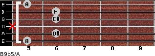 B9b5/A for guitar on frets 5, 6, x, 6, 6, 5