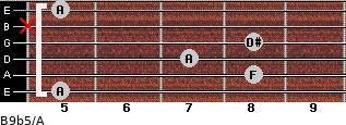 B9b5/A for guitar on frets 5, 8, 7, 8, x, 5
