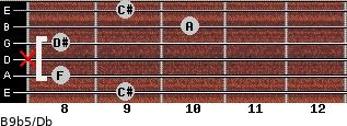 B9b5/Db for guitar on frets 9, 8, x, 8, 10, 9