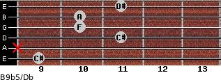 B9b5/Db for guitar on frets 9, x, 11, 10, 10, 11
