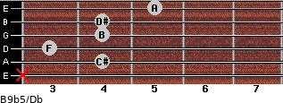 B9b5/Db for guitar on frets x, 4, 3, 4, 4, 5