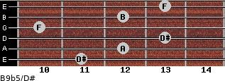 B9b5/D# for guitar on frets 11, 12, 13, 10, 12, 13