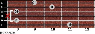 B9b5/D# for guitar on frets 11, 8, x, 8, 10, 9