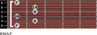 B9b5/F for guitar on frets 1, 2, 1, 2, 2, 1