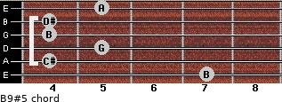 B9#5 for guitar on frets 7, 4, 5, 4, 4, 5