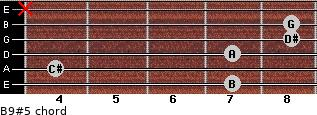 B9#5 for guitar on frets 7, 4, 7, 8, 8, x