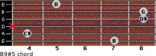B9#5 for guitar on frets 7, 4, x, 8, 8, 5