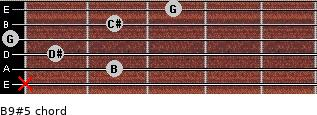 B9#5 for guitar on frets x, 2, 1, 0, 2, 3