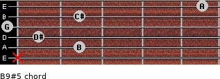 B9#5 for guitar on frets x, 2, 1, 0, 2, 5
