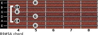 B9#5/A for guitar on frets 5, 4, 5, 4, 4, 5