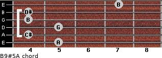 B9#5/A for guitar on frets 5, 4, 5, 4, 4, 7