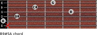 B9#5/A for guitar on frets x, 0, 1, 4, 2, 3