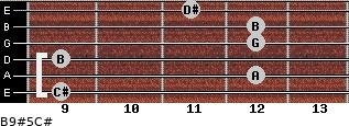 B9#5/C# for guitar on frets 9, 12, 9, 12, 12, 11