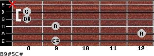 B9#5/C# for guitar on frets 9, 12, 9, 8, 8, x